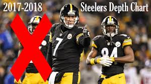2017 2018 Pittsburgh Steelers First Depth Chart No Leveon Bell