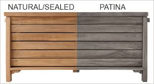 How To Clean And Care For Teak Furniture  WayfairOutdoor Furniture Sealer