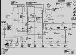 2004 malibu wiring diagram wiring diagram \u2022 Chevy Trailblazer Radio Wiring Diagram wonderful of 2004 equinox starter wiring diagram 2009 diagrams rh sidonline info 2004 chevy malibu wiring