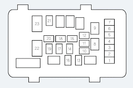 94 honda civic ex fuse box diagram free download wiring info 93 Civic Fuse Diagram 94 honda civic interior fuse box diagram wiring diagrams fit quintessence within