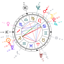 Astrology And Natal Chart Of Robert Duvall Born On 1931 01 05