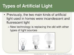 Types Of Artificial Lighting Chapter 17 Window Treatments Lighting And Accessories