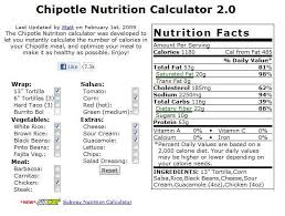 Chipotle Nutrition Chart Small Changes Big Results The Choices Are Yours