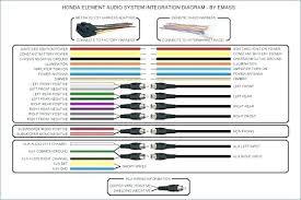 car wiring diagrams wiring diagram pro car wiring diagrams home stereo speaker wiring diagrams car diagram a schematic online