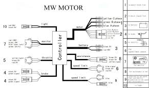 e bike motor controller wiring e image wiring diagram what you should know before diy electric bicycles electric on e bike motor controller wiring