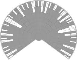 Genetic Family Tree Genetic Genealogy Genealogical Ponderings