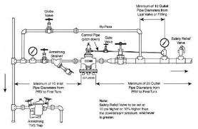 piping a steam boiler diagram blueraritan info Steam Table Wiring Diagram steam piping best practices cleanboiler, wiring diagram steam table wiring diagram