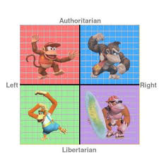 The Official Kong Alignment Chart 8bitbookclub