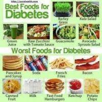 Kidney Stone Diet Chart Stone Diet Chart Diet And Kidney Renal Stone