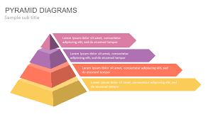 Diagram Of A Pyramid Pyramid Diagrams