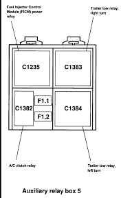 2004 f150 fuse box diagram 2012 f150 fuse box diagram wiring Fuse Box Diagram For 2004 Ford F150 possible a c problem! ford f150 forum community of ford truck fans 2004 f150 fuse box 2004 ford f150 fuse box diagram