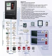 notifier nfs 3030 fire alarm panels authorized notifier lcd 80 annunciator manual at Fire Alarm Annunciator Wiring Diagram