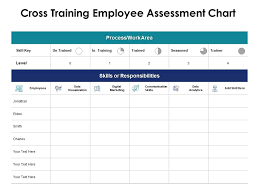 Cross Training Employee Assessment Chart Data Ppt Powerpoint