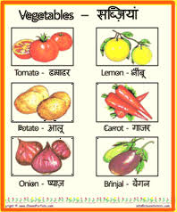 20 Ageless Vegetables Chart With Name In English