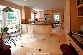 Kitchen Design And Remodeling Simple Design Ideas