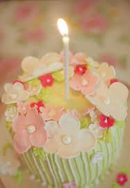 write name on birthday birthday cake