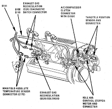 I have sent you pretty much everything i have on the engine let me know if you are having a specific concern with wire color of connector location and i'll