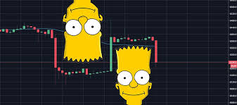 Bart Chart Pattern Crypto Meme History The Bart Pattern