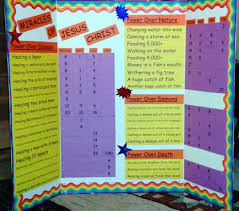 Sunday School Chart Ideas Sunday School Printables And Visuals