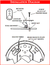 wiring diagram electric trailer brakes images electric over hydraulic pump wiring diagram wiring diagram schematic