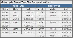 motorcycle tire size equivalent chart motorbk co