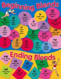Beginning Ending Blends Chart