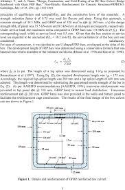 Boxcar Culvert Design Software Design Construction And Field Testing Of An Rc Box Culvert