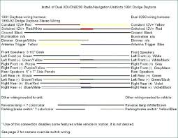 wiee orange jeep wrangler radio wiring diagram freddryer co 1991 Jeep YJ Wiring Diagram medium size of wiring diagrams for cars jeep radio diagram 1990 wrangler stereo pioneer wire harness