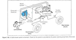 wiring diagram 02 trail blazer wiring diagrams and schematics delco lifier wiring diagram car