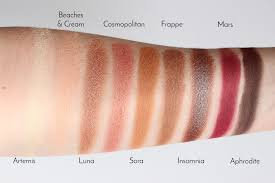 mannymua x makeup geek palette review swatches