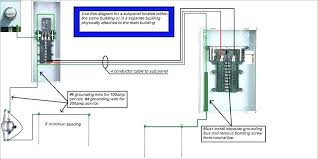 home main 200 amp service wiring diagram complete wiring diagrams \u2022  200 amp wire size table 3 correct wire gauge for home circuits amp rh bonobology co 400 amp meter base wiring diagram 200 amp breaker panel wiring diagram