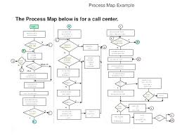 Precise Six Sigma Flow Chart Template Lean Flow Chart