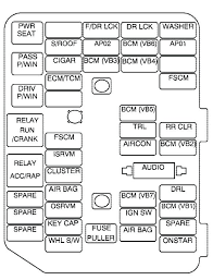 2005 saturn vue fuse diagram wiring diagram expert 08 saturn vue fuse box manual e book 2005 saturn ion starter wiring diagram 2005 saturn vue fuse diagram