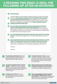 An Infographic To Show You How To Write An Impressive Thank You