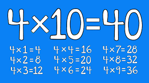 4s Multiplication Chart