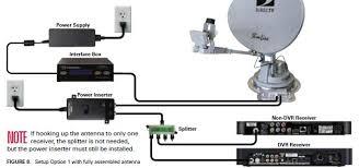wiring directv diagram the wiring diagram directv swm power inserter wiring diagram nodasystech wiring diagram