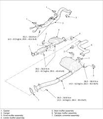 similiar top of engine 2005 kia sedona motor diagram keywords 2005 kia sedona fuse box diagram on 2005 kia sedona engine diagram