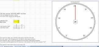 Excel Dashboard Gauge Chart Template Dashboard Gauge