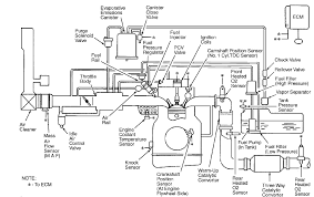 2006 kia rio engine diagram vehiclepad 2003 kia rio engine 2004 kia sorento vacuum diagram kia schematic my subaru wiring