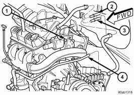 similiar dodge caravan heater hose diagram keywords 2001 caravan heater hose connection help needed dodgeforum