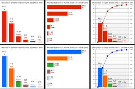 Visifire Charts In Asp Net 30 High Quality Charts And Graphs For Webdevelopers To