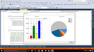 How To Create Chart Graph In C Windows Forms Application