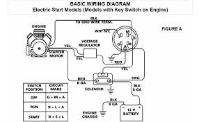 kohler starter generator wiring diagram wiring diagrams 12 hp kohler starter generator wire diagram automotive wiring