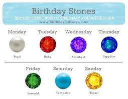 Birthday Stones Birthstone Color Chart Based On The Day Of