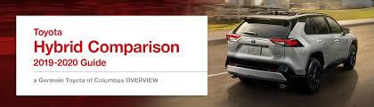 Toyota Truck Gas Mileage Chart Toyota Hybrid Comparison 2019 2020 Toyota Hybrid Review