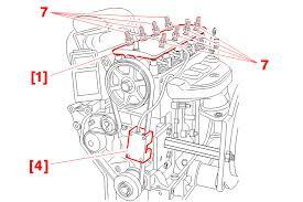 removal - refitting timing belt - tu5jp engine