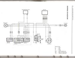 yfz 450r wiring diagram the wiring diagram yfz450r wiring diagram yfz450r wiring diagrams for car or truck wiring diagram