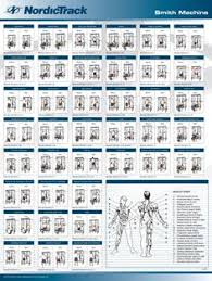 Md 9010g Exercise Chart Weight Machine Workouts