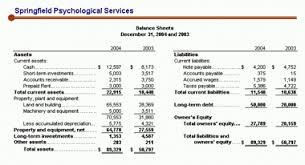 Financial Balance Sheet Template Sample Balance Sheet Image Balance Sheet Balance Sheet