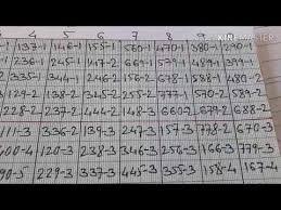 Matka Pana Chart Videos Matching Center Pana Chart All Matka Market Revolvy